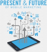 Present & Future of Mobile <a href='http://lookbook .adage.com/Agencies/Vest-Advertising' class='directory_entry' title='Ad Age LookBook '>Marketing</a>